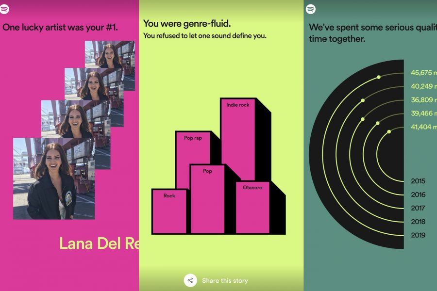 Spotify Wrapped uses interesting visuals to present listeners with their statistics, as displayed here. Image via The Verge