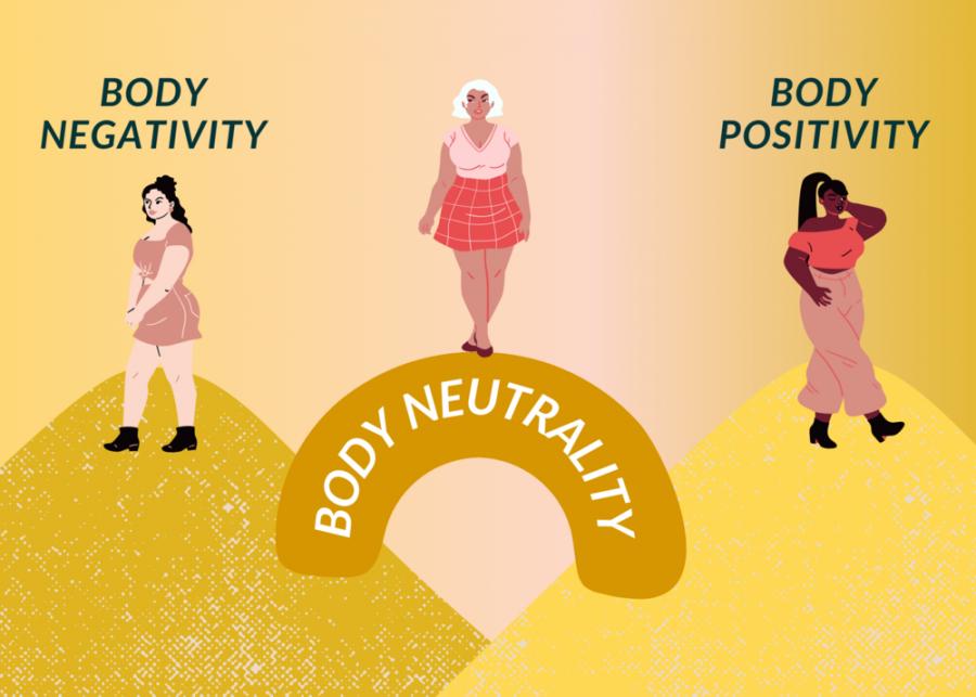 Toxic Positivity: The Incorrect Body